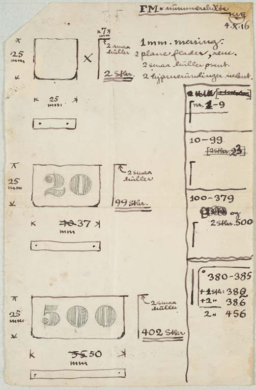 Knud V. Engelhardt, sketch for numbers for the paintings, 1916. Designmuseum Denmark, Copenhagen.